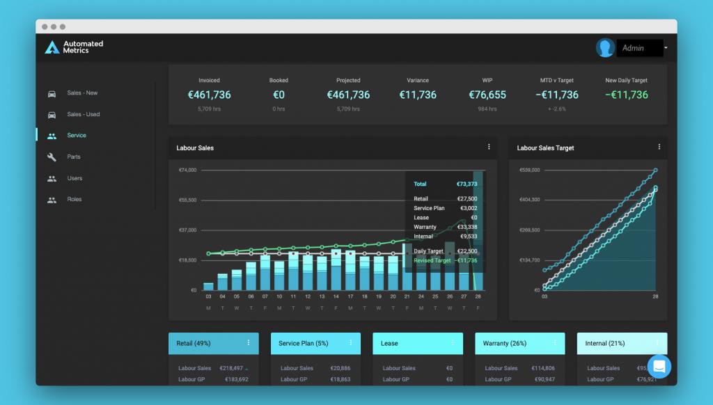 automated metrics screenshots